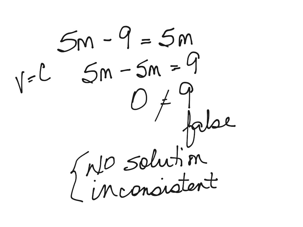 Equation With No Solution