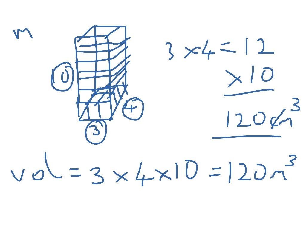 More Volume Of Cuboid