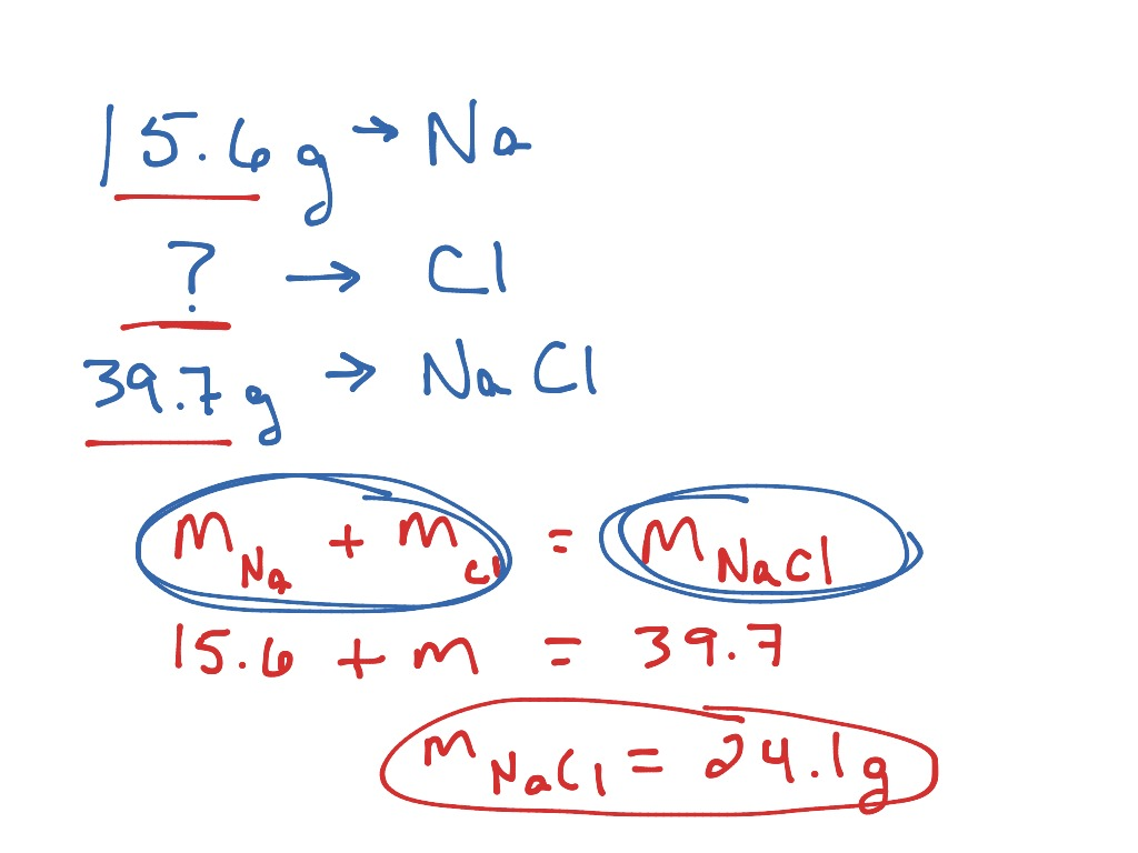 Law Of Conservation Of Mass Problems