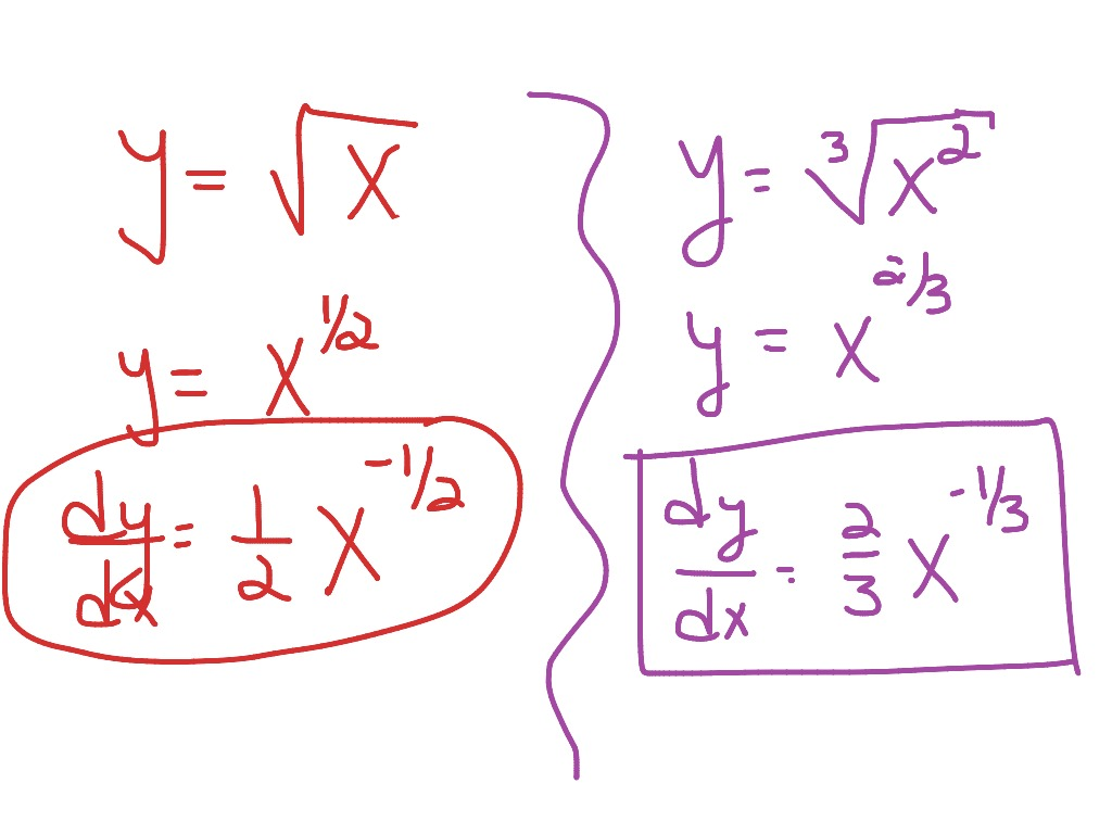Derivatives Power Rule With Fractional Exponents