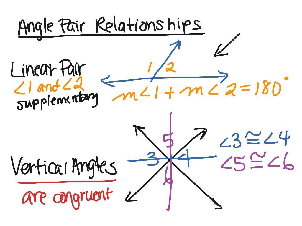 Measure Amp Classify Angles Angle Pair Relationships