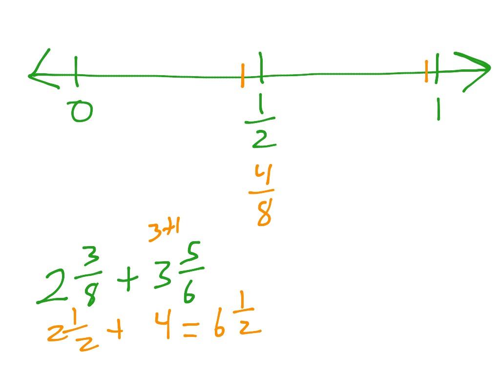 Estimate Fractions Using Benchmarks