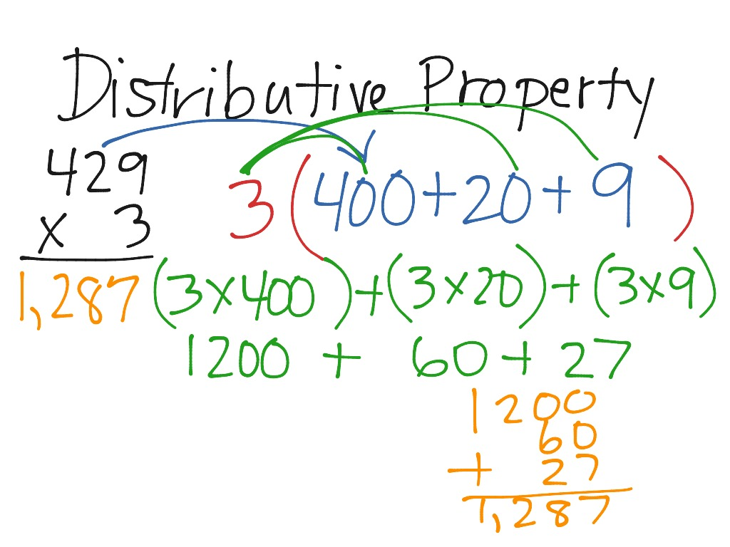 Multiply Using Distributive Property