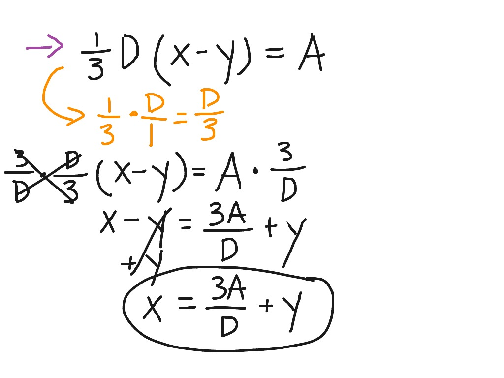How To Solve For X In A Multivariable Equation With A Fraction