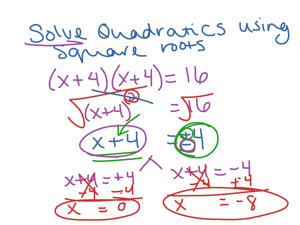 Solve Quadratics Using Square Roots Ex 2