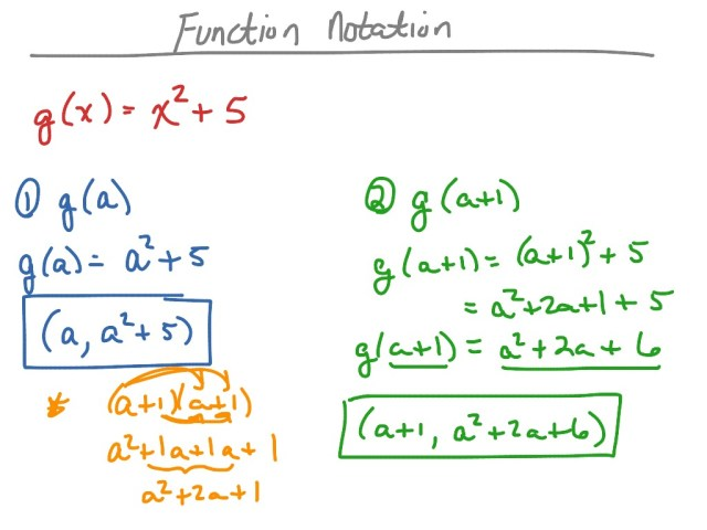 Function Notation  Math, Algebra 23, Function Notation  ShowMe