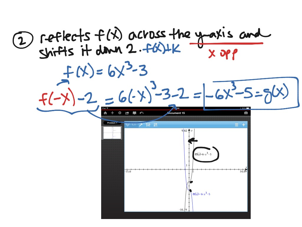 Graphing Quadratic Equations Worksheet Gina Wilson
