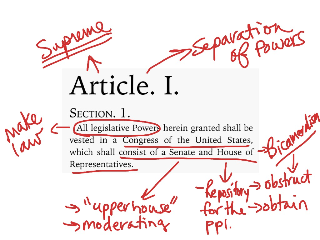 Article 1 Section 1