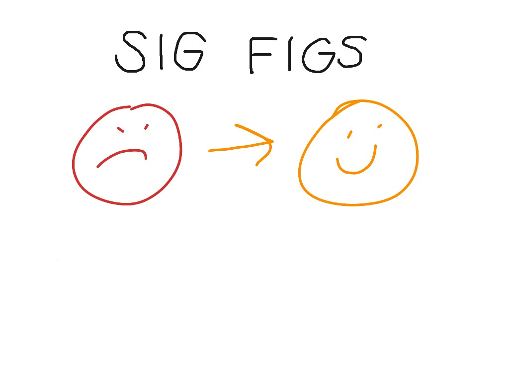 Sig Figs Rules And Examples
