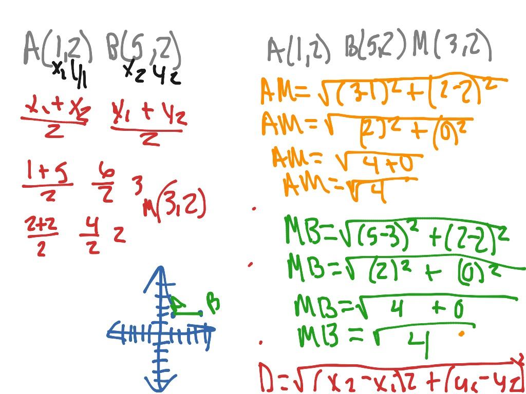 Midpoint And Distance Formula