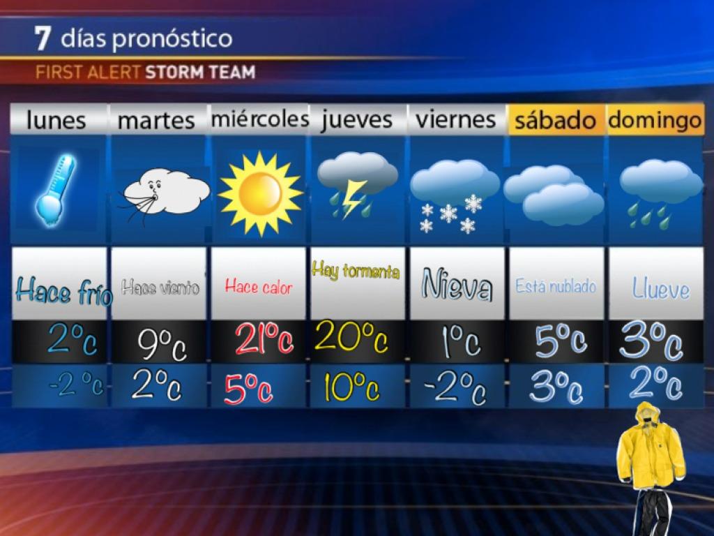 Weather Forecast Alex