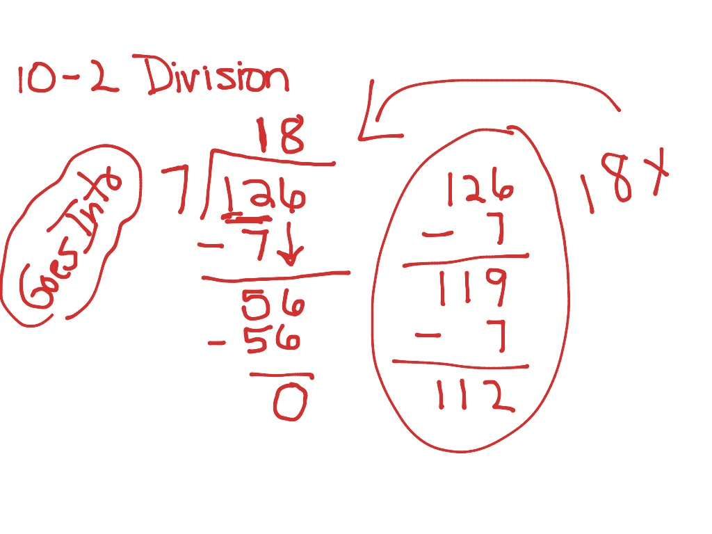 10 2 Division As Repeated Subtraction