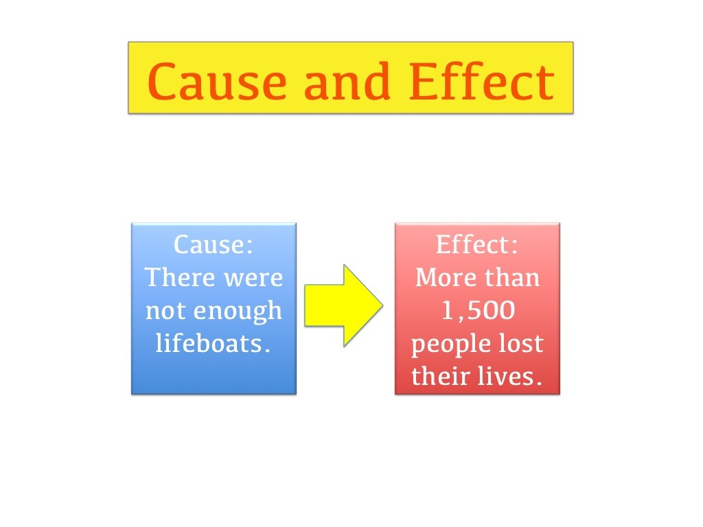 Cause And Effect 3rd