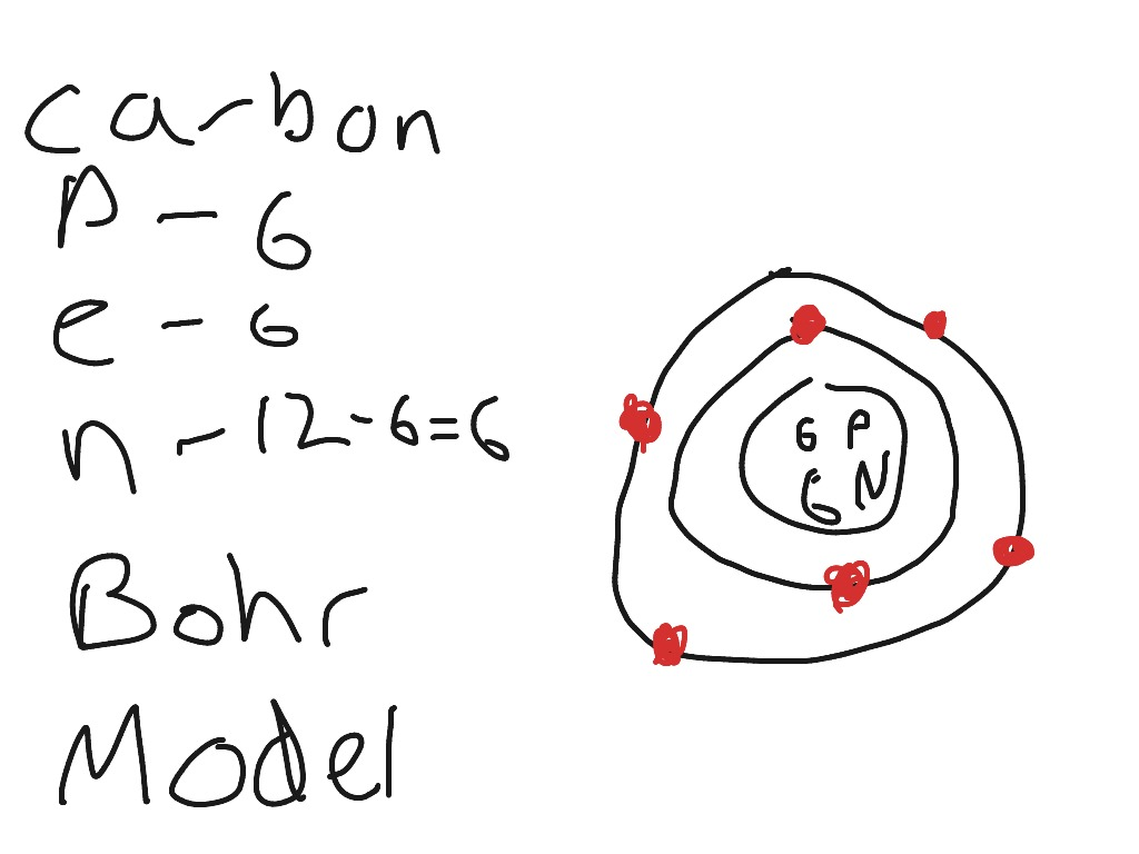 In Neon Atom Bohr Diagram Within Diagram Wiring And Engine