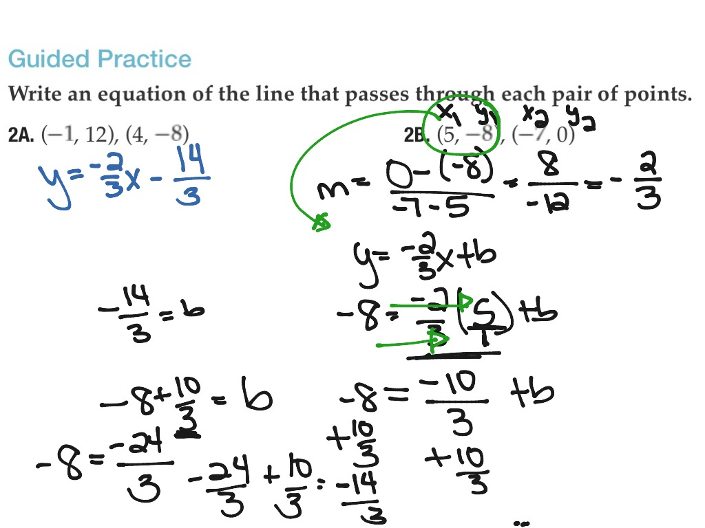 Chapter 4 2 Writing Equations In Slope Intercept Form