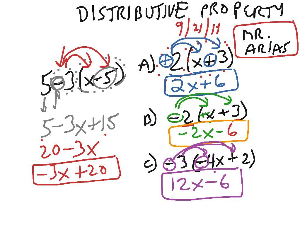 8th Grade Distributive Property Worksheet