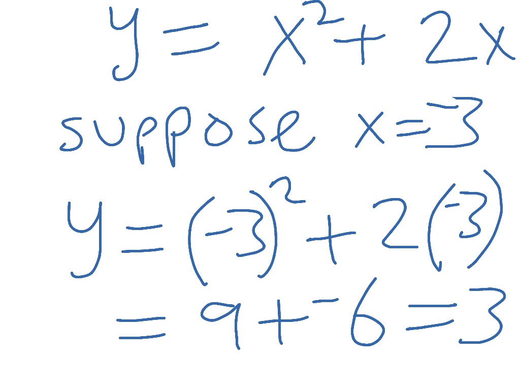 Algebraic Substitution Ssk17 Algebra 1