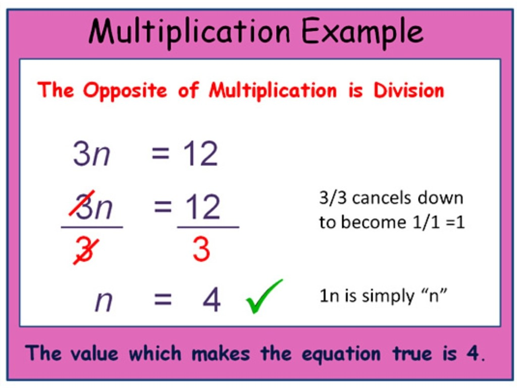 Multiplication Equation Example