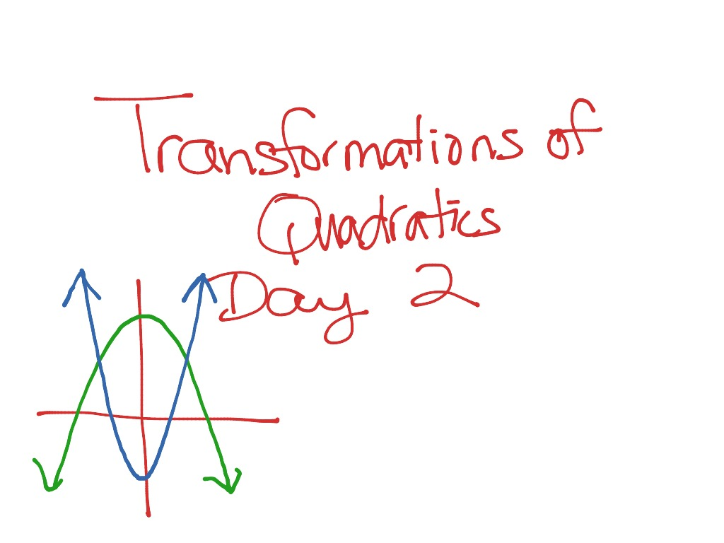 Transformations Of Quadratics Day 2