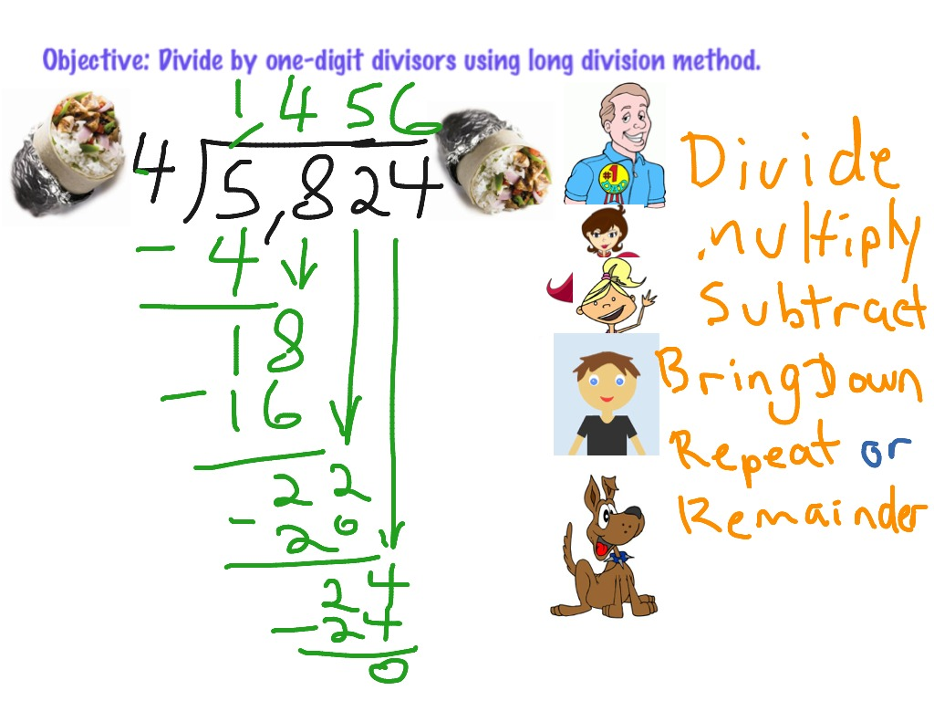 Long Division Divide By One Digit Divisors