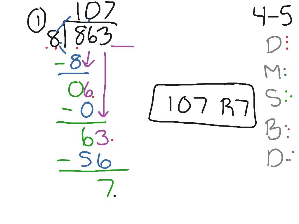 Dividing By 1 Digit Divisor