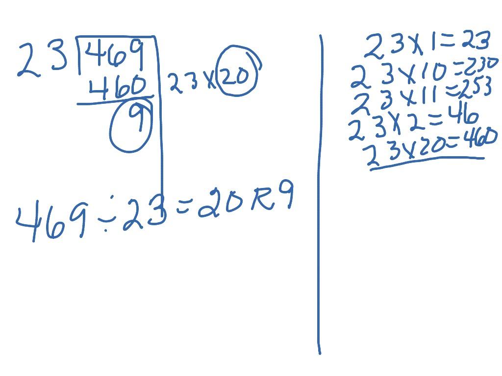 Partial Quotient Division Worksheet 4th Grade