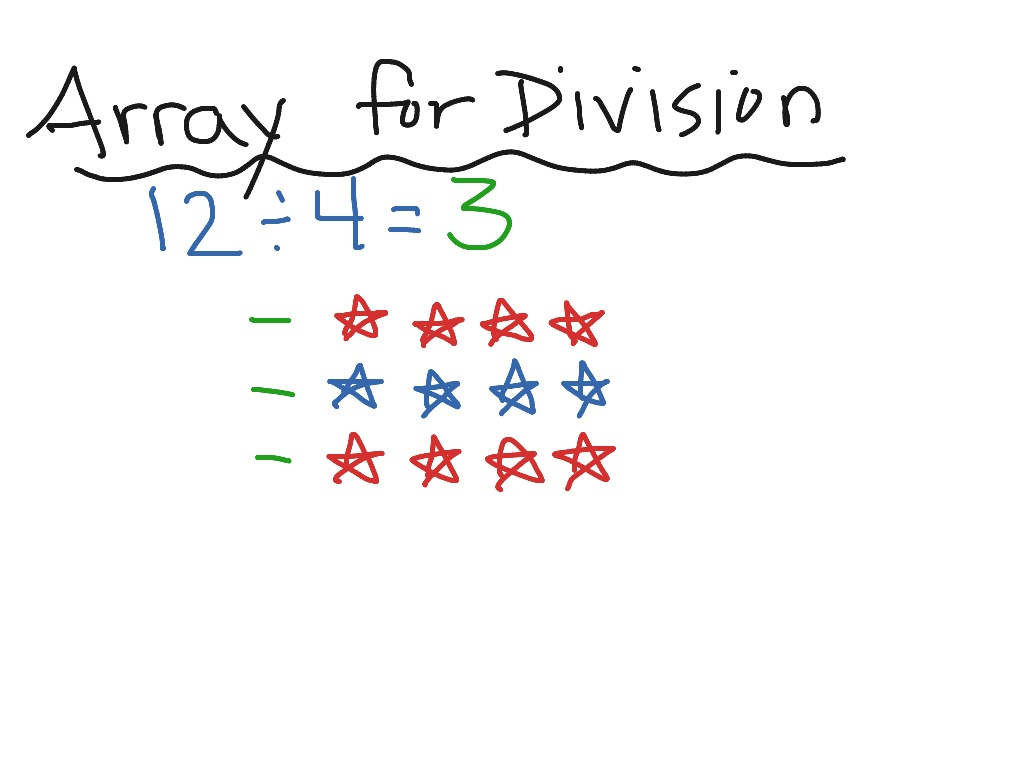 Division With An Array
