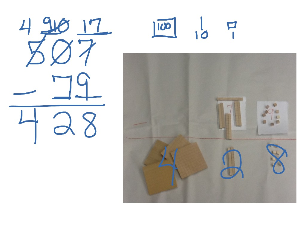 Subtraction Modeled With Base Ten Blocks