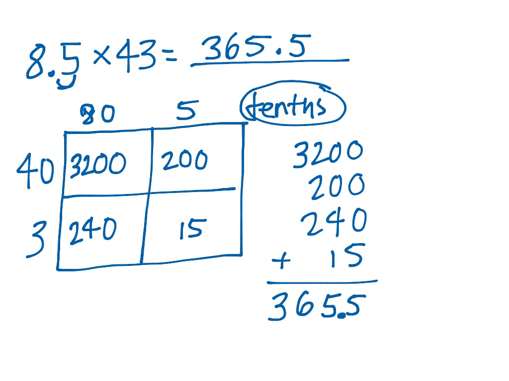 Multiplying Decimal By Whole Area Model
