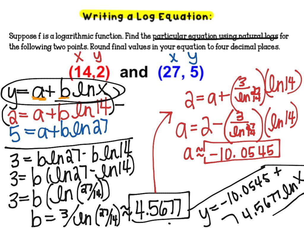 Logarithmic Function Equation