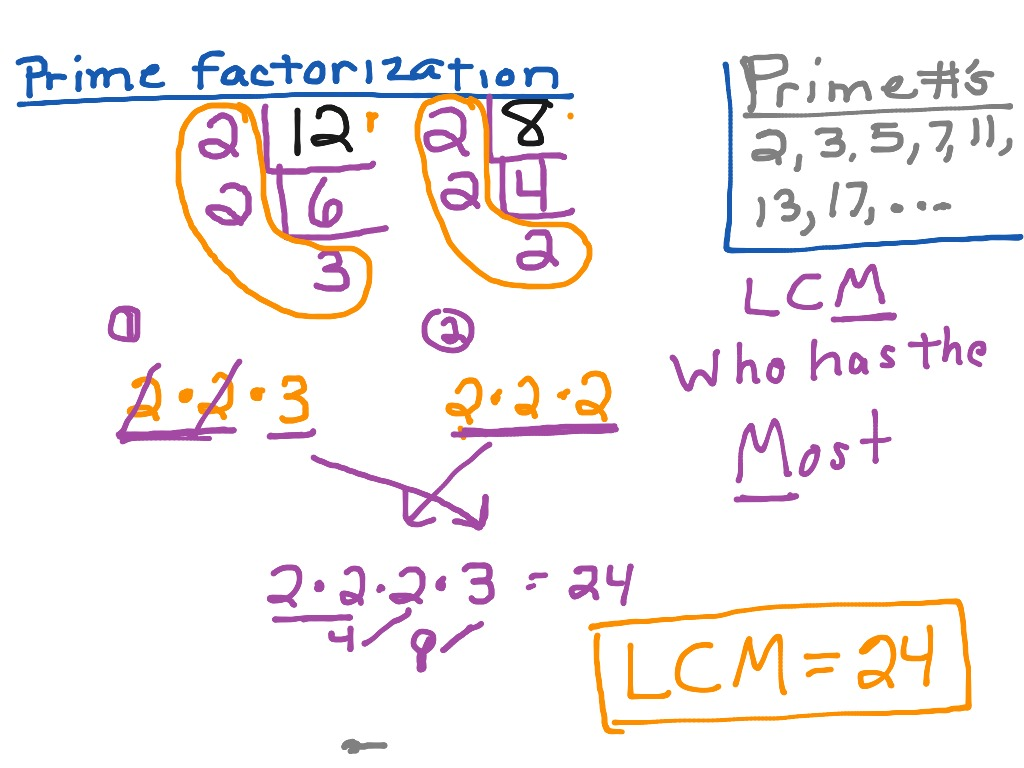Least Common Multiple Using Multiple Lists And Prime