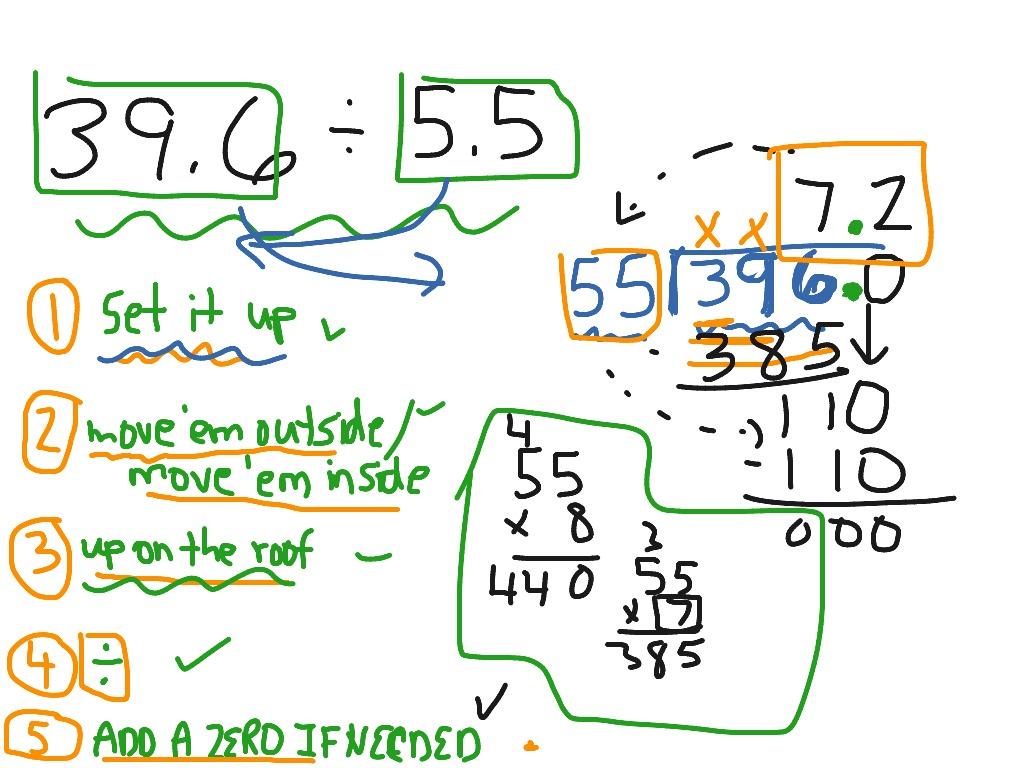 Mini Lesson Divide Decimals