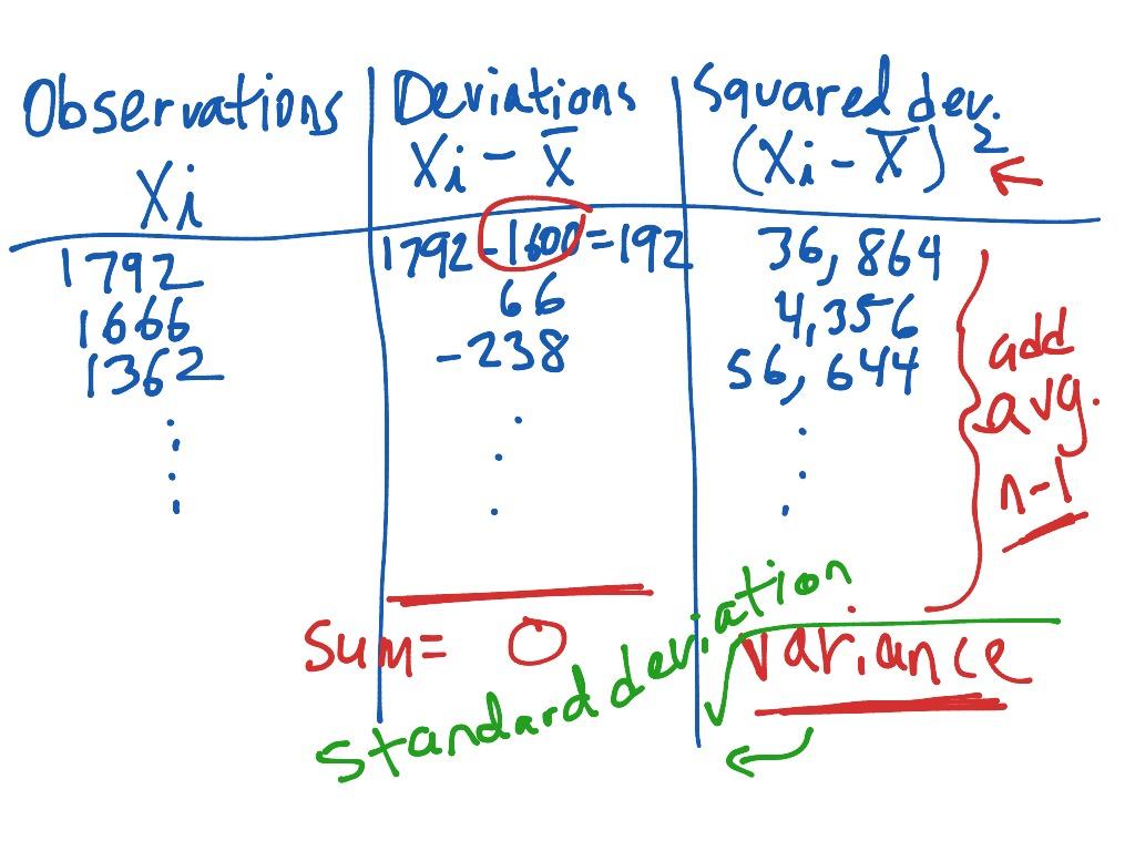 Standard Deviation And Variance Part 2