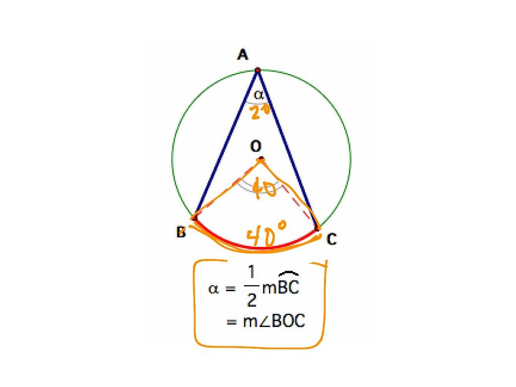 Angles And Arcs