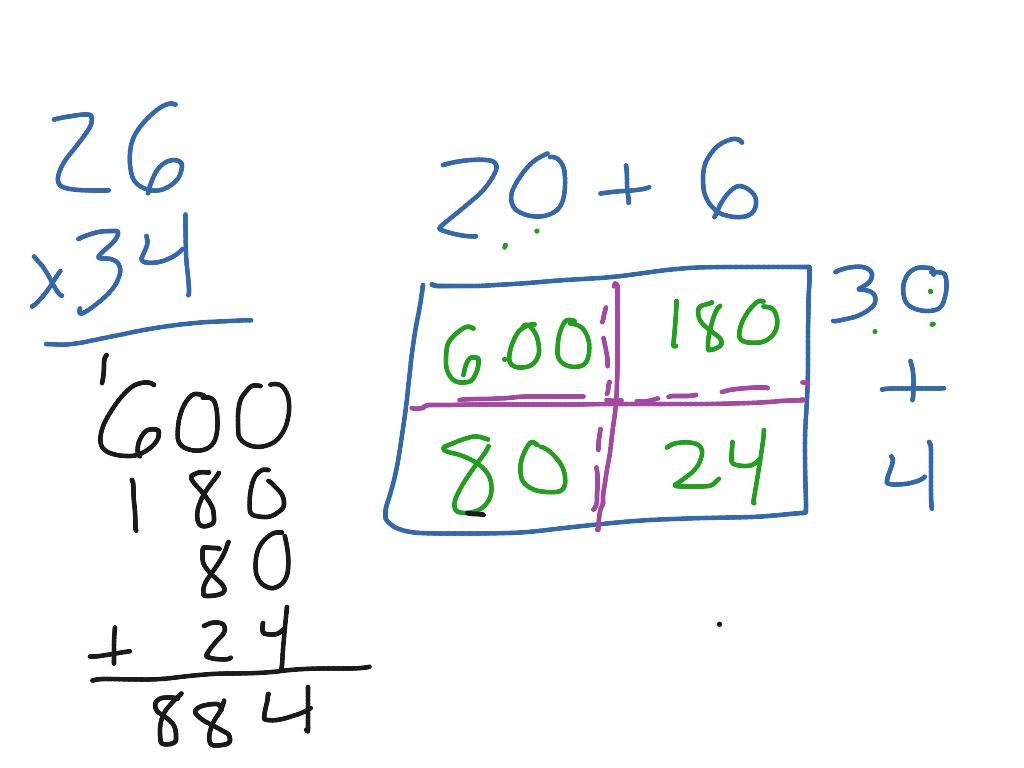 U4 Multiplication Box Method