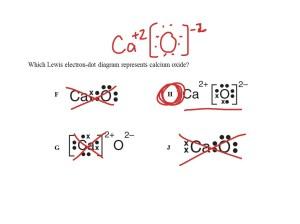 ShowMe  rubidium lewis dot diagram