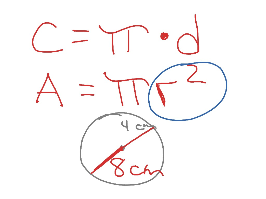 Finding The Area And Circumference Of A Circle Fifth