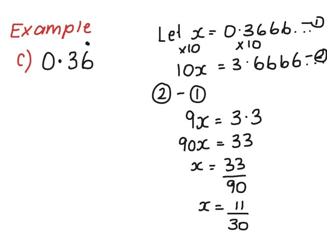 Changing Repeating Decimals to Fractions  Math, Arithmetic  ShowMe