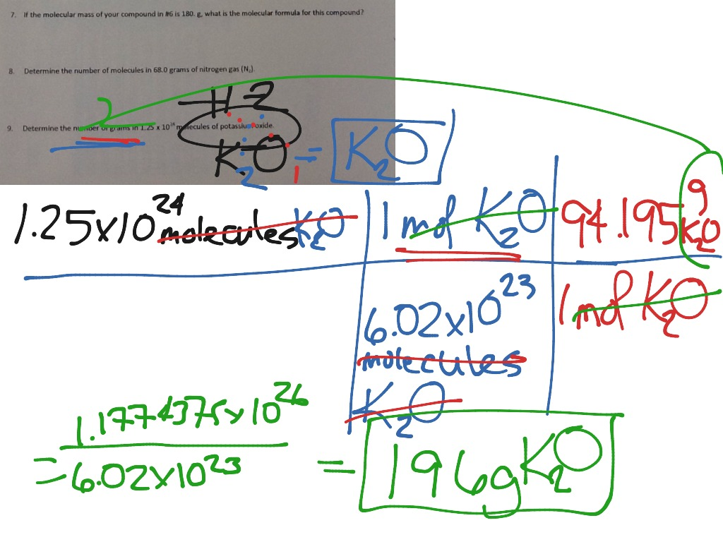 The Mole Calculations Review For Unit 8