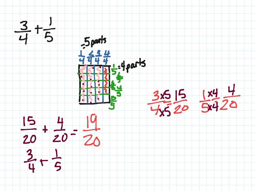Adding Fractions With Area Models