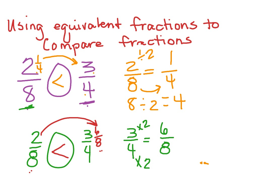 Worksheet 3rd Grade Fractions Grass Fedjp Worksheet Study Site