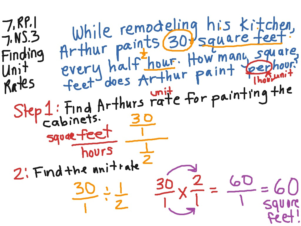 Finding Unit Rates Example 2 1 P36