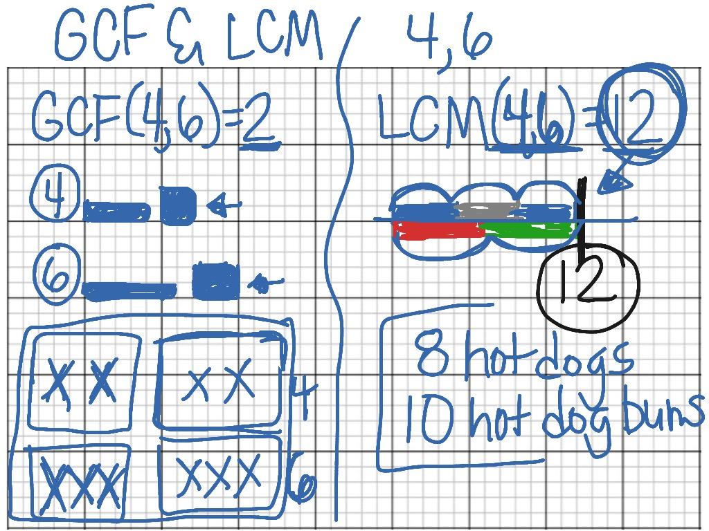 Gcf Amp Lcm