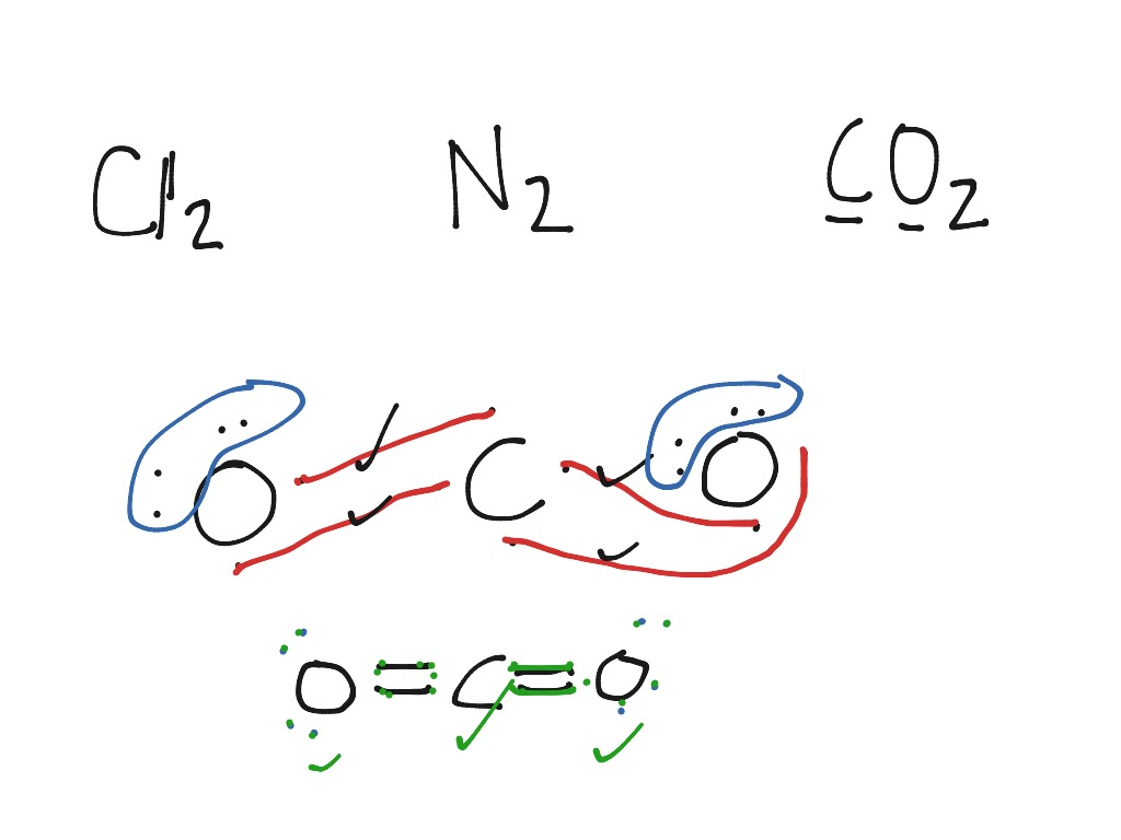 tags: #lewis dot structure#so3 dot structure#carbon monoxide dot structure#periodic  table lewis dot structure#h2co3 lewis dot structure#lewis dot structure
