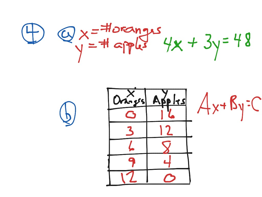 Lesson 5 6