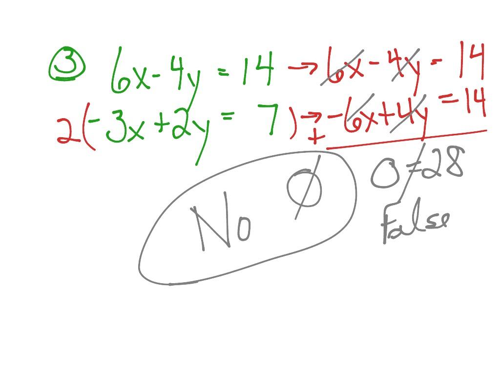 Lesson 3 2