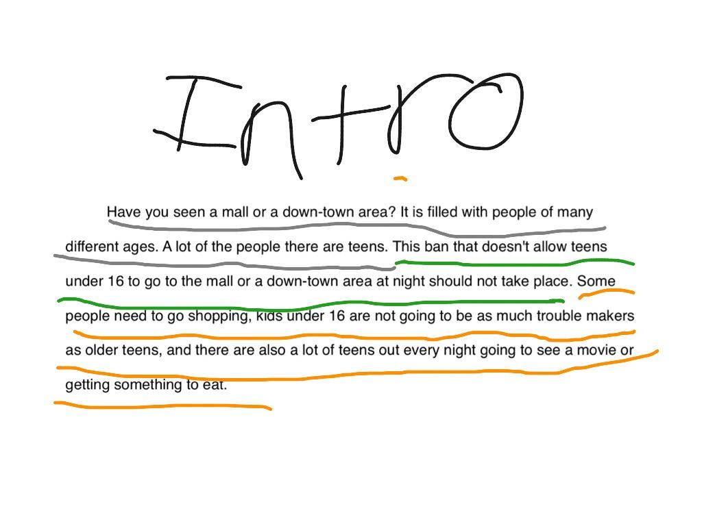 Intro Of Curfew Persuasive Essay