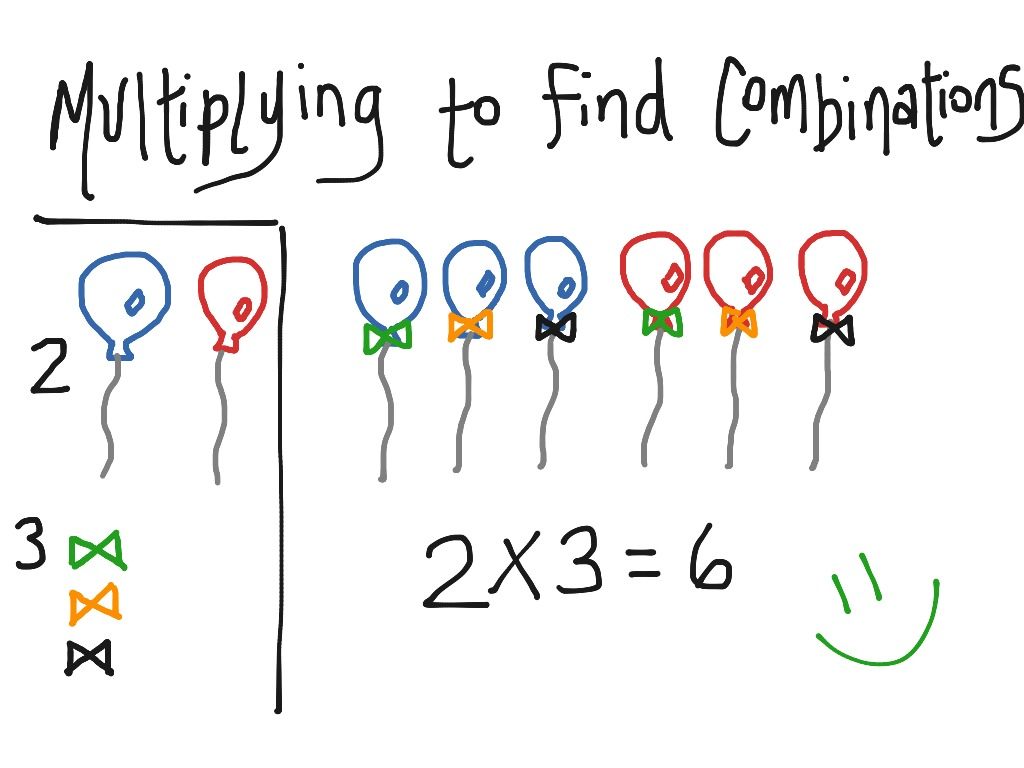 Multiply To Find Combinations