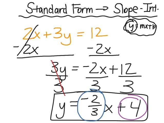 Converting Standard Form to Slope-Intercept 29  Slope-Intercept