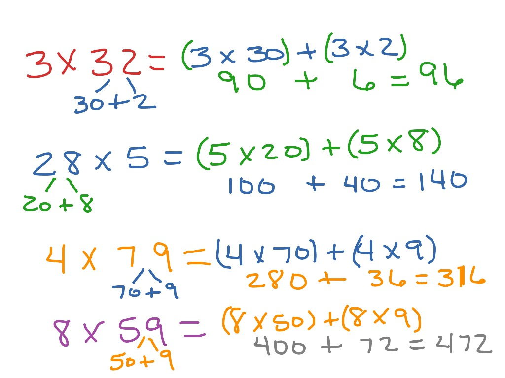 Ccss 4 Nbt B5 1 Digit X 2 Digit Using Distributive